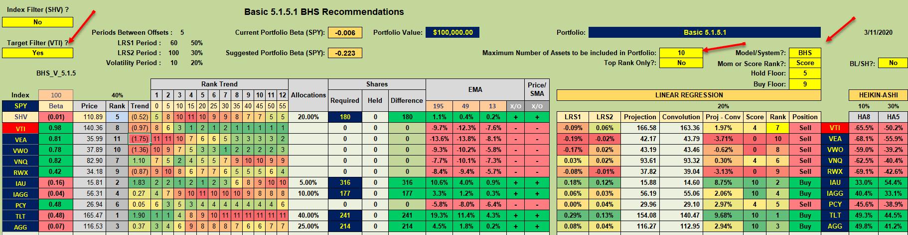 Asset Allocation Feature of the Kipling Spreadsheet 3