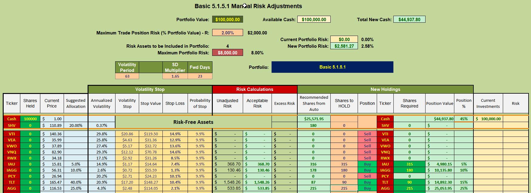 Asset Allocation Feature of the Kipling Spreadsheet 4